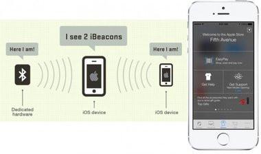 017C000007111100-photo-apple-ibeacon.jpg