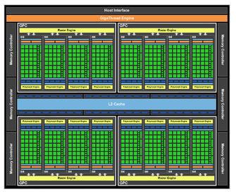 014F000003035988-photo-architecture-geforce-100-fermi.jpg
