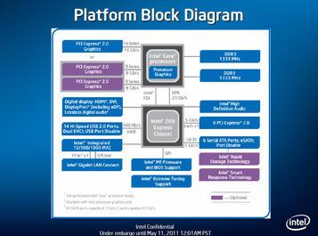 0000010904254522-photo-intel-z68-diagramme.jpg