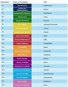 00dc000000658440-photo-classement-villes-monopoly.jpg