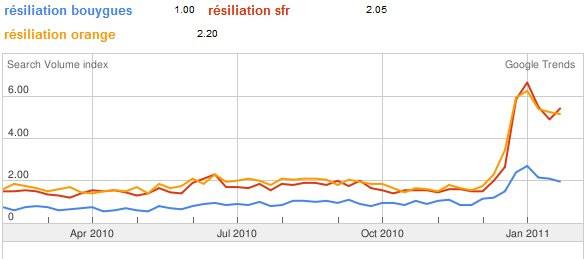 03985228-photo-google-trends-r-siliation.jpg