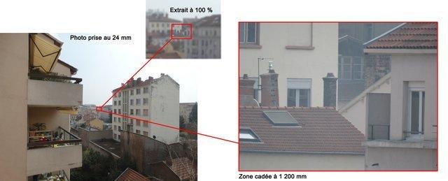 0280000005883860-photo-sony-hx300-illustration-1200-mm-vs-24-mm.jpg