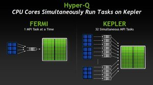 012c000005167472-photo-nvidia-kepler-hyper-q.jpg