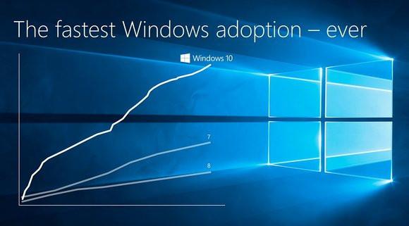 0244000008398372-photo-microsoft-build-w10-adoption.jpg