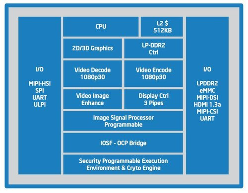 01f4000005237694-photo-intel-z2460-architecture.jpg