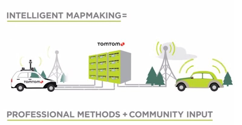 0320000008170076-photo-tomtom-mobile-mapping-concept-maj.jpg