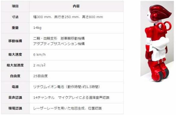 08409004-photo-live-japon-09-04-2016.jpg