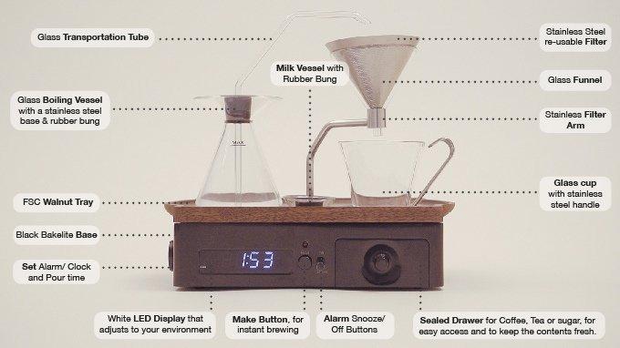 un r veil qui vous fait le caf pour vous aider vous lever. Black Bedroom Furniture Sets. Home Design Ideas