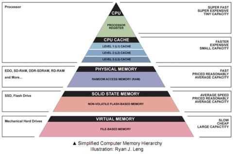 01E0000006864172-photo-pyramide-ram.jpg