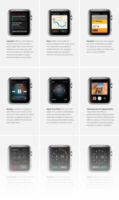 0000019007783061-photo-fonctions-apple-watch.jpg