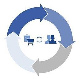 0104000006669730-photo-facebook-logo-e-commerce.jpg