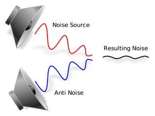 0140000007672349-photo-active-noise-reduction-wikip-dia.jpg