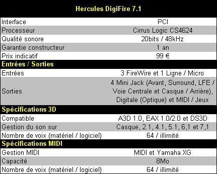 01af000000055043-photo-hercules-digifire-7-1-caract-ristiques.jpg