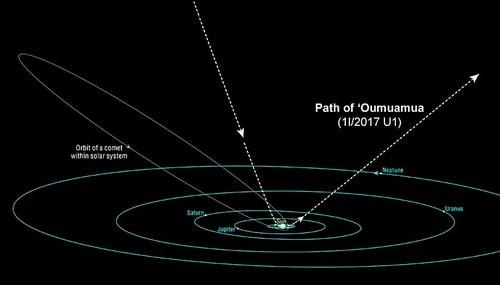 01F4000008772036-photo-oumuamua.jpg