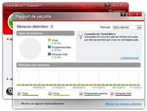 012c000003643502-photo-trend-micro-titanium-rapport.jpg