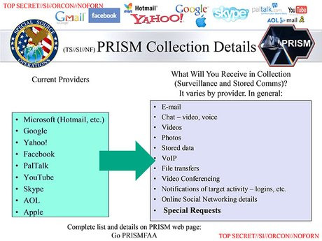 01CC000006028752-photo-slide-programme-prism-nsa.jpg