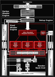 0000014000208769-photo-architecture-ati-radeon-mobility-x1600.jpg