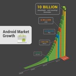 00FA000004807088-photo-android-10-milliards.jpg