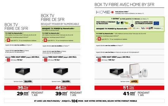 021c000007760469-photo-gamme-la-box-tv-fibre-de-sfr.jpg