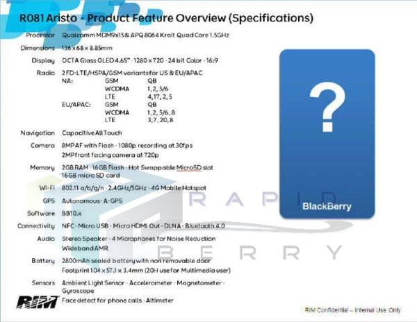 0258000005446575-photo-blackberry-aristo.jpg