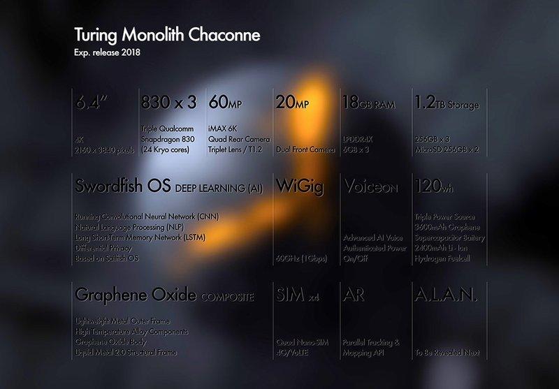 0320000008543366-photo-turing-monolith-chaconne.jpg