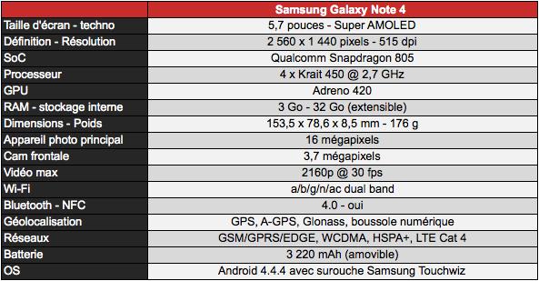 07751891-photo-tableau-specs-galaxy-note-4.jpg