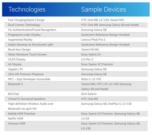 01F4000008747110-photo-qc-onq-android-firsts-tech-devices-table.jpg