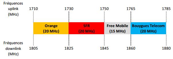 08163804-photo-arcep-1800-mhz.jpg
