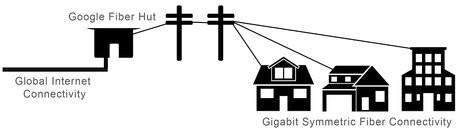 01CC000005313288-photo-infrastructure-google-fiber.jpg