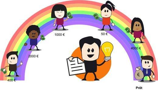 0208000007655467-photo-crowdfunding-sparkup.jpg