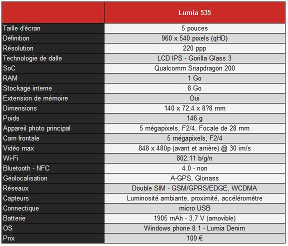 07793617-photo-lumia-535-specs.jpg