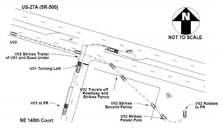 08489778-photo-reconstitution-du-1er-accident-mortel-d-une-tesla-en-pilote-automatique.jpg