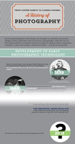 00F0000005699182-photo-infographie-htc.jpg