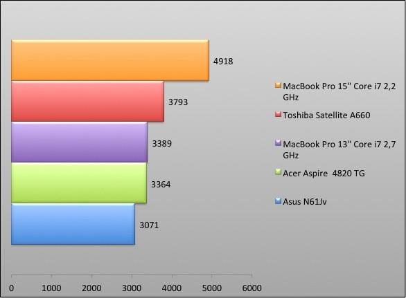 04101646-photo-graphique-macbook-pro-13-pouces-pc-mark-me-769-moire.jpg