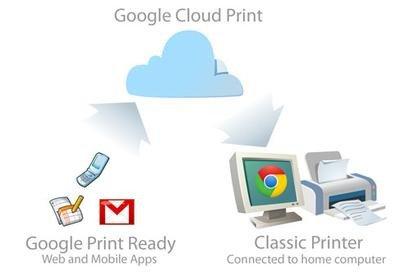 0190000004403224-photo-cloud-print.jpg