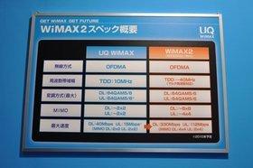 0118000003614320-photo-wimax-2-uq-communication.jpg