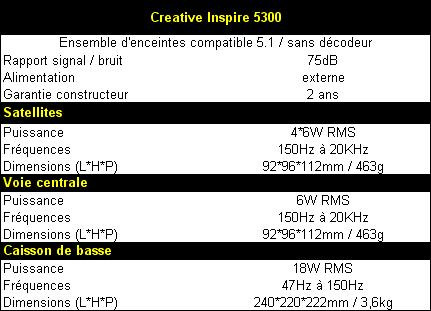 01AF000000051529-photo-inspire-5300-caract-ristiques.jpg