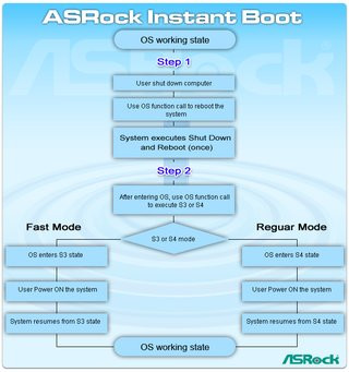 0140000001772518-photo-diagramme-technologie-asrock-instant-boot.jpg