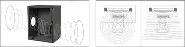 0258000004426330-photo-antec-soundscience-rockus-3d.jpg