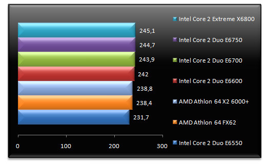 00524074-photo-intel-core-2-e6x50-doom-3.jpg