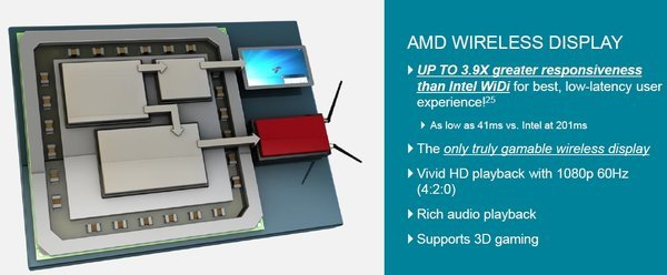 0258000005985284-photo-amd-wireless-display.jpg