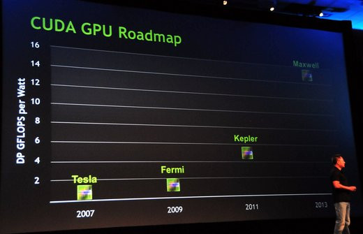0000014F03572914-photo-roadmap-nvidia-geforce.jpg
