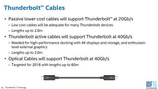 0226000008144786-photo-intel-idf-15-cables-thunderbolt.jpg