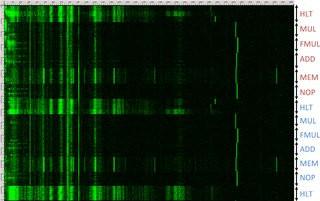 0140000007006752-photo-cryptanalyse-acoustique-rsa.jpg
