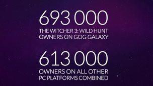 0130000008071211-photo-the-witcher-3-wild-hunt.jpg