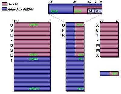 0190000000059956-photo-amd-athlon-64-les-extensions-de-registre.jpg