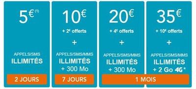 0190000006850738-photo-carte-pr-pay-e-bouygues-telecom.jpg