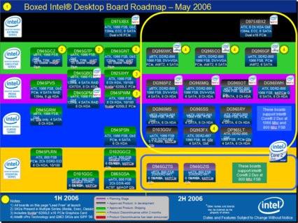 0000014000321757-photo-roadmap-intel-carte-m-re-core-2-duo.jpg