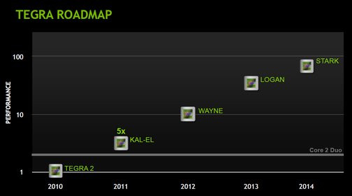 0000011804013092-photo-roadmap-nvidia-tegra.jpg