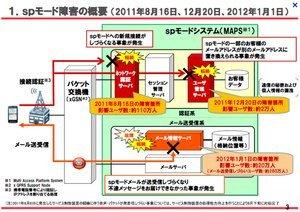 012c000004964704-photo-live-japon-op-rateurs-mobiles-panku.jpg